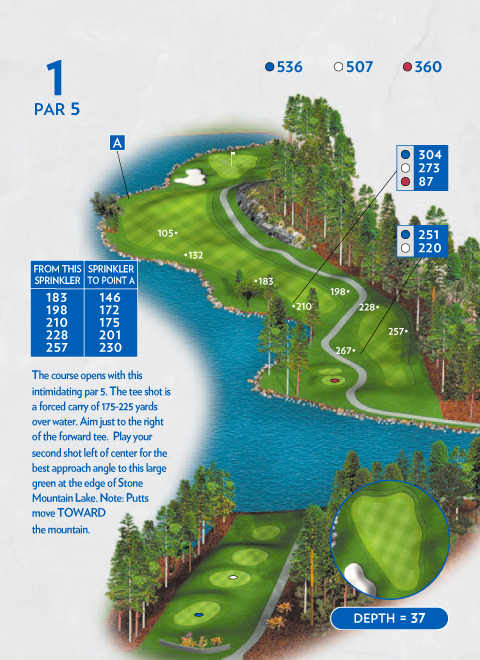 A map of hole 1 at the Lakemont Course