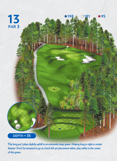 A map of hole 13 at the Lakemont Course