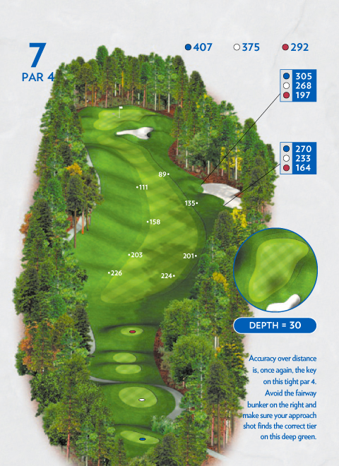 A map of hole 7 at the Lakemont Course