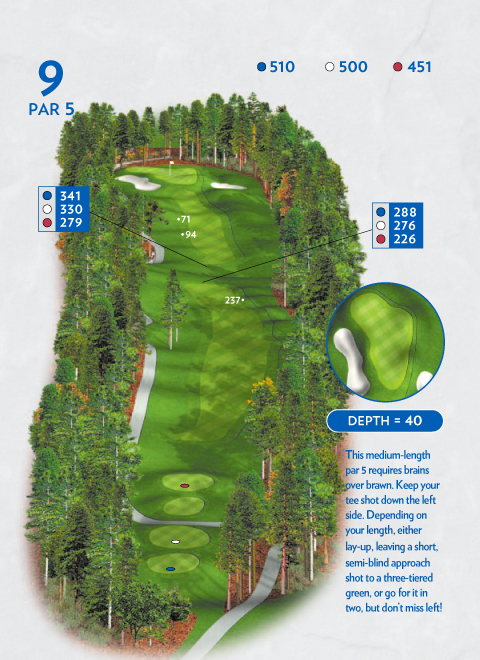 A map of hole 9 at the Lakemont Course